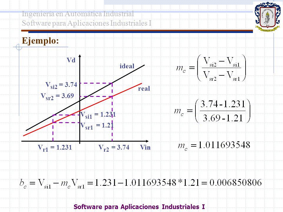 Ejemplo: Ingeniería en Automática Industrial