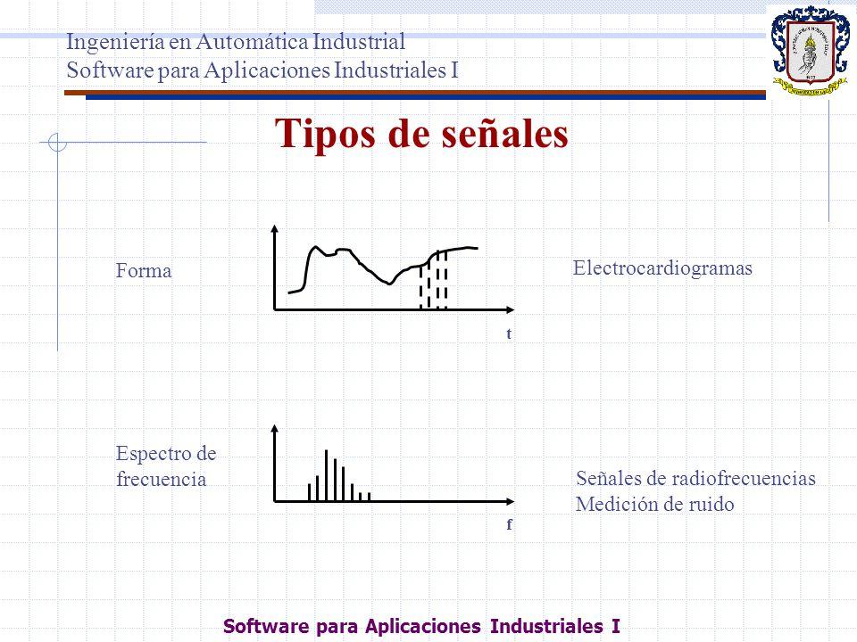 Tipos de señales Ingeniería en Automática Industrial