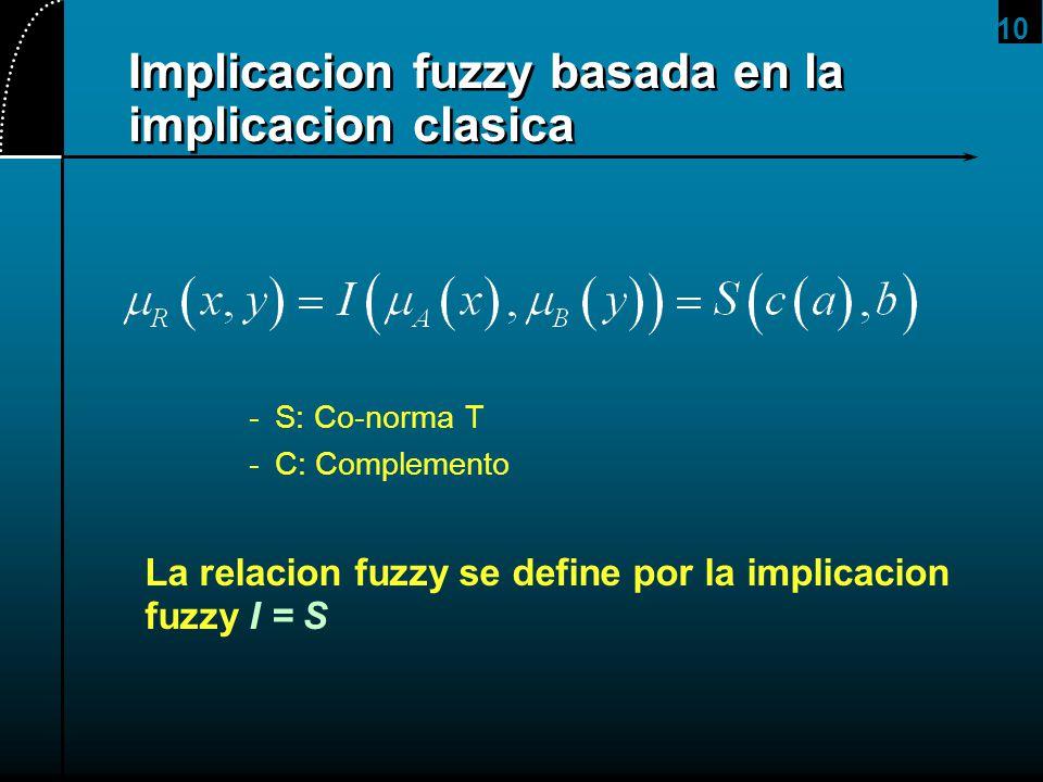 Implicacion fuzzy basada en la implicacion clasica