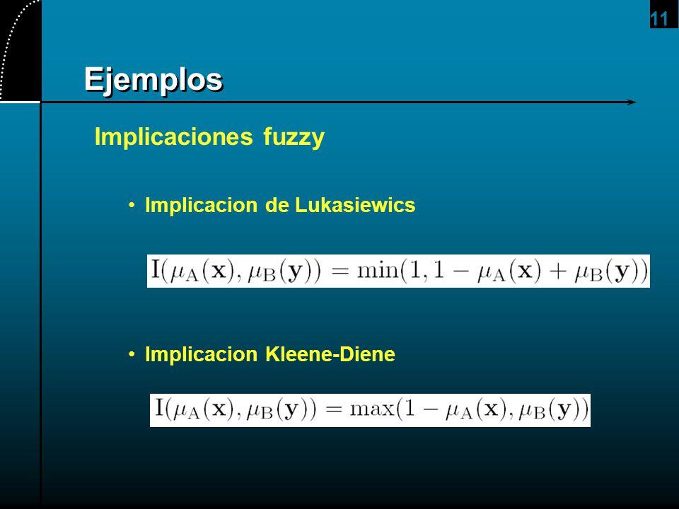 Ejemplos Implicaciones fuzzy Implicacion de Lukasiewics