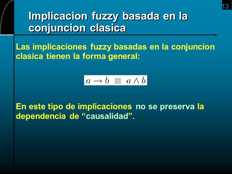 Implicacion fuzzy basada en la conjuncion clasica