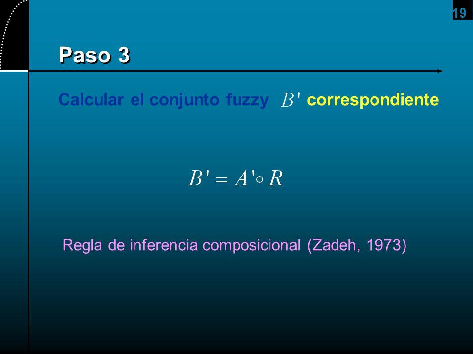 Regla de inferencia composicional (Zadeh, 1973)