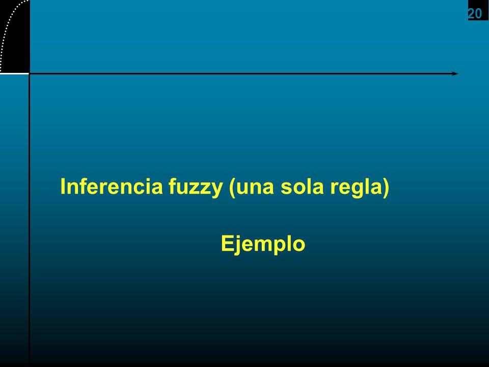 Inferencia fuzzy (una sola regla) Ejemplo