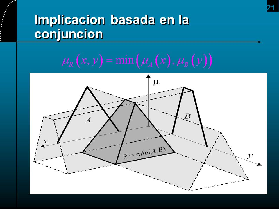 Implicacion basada en la conjuncion