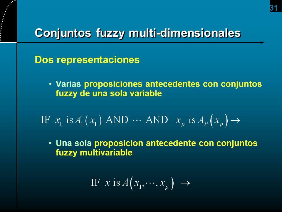 Conjuntos fuzzy multi-dimensionales