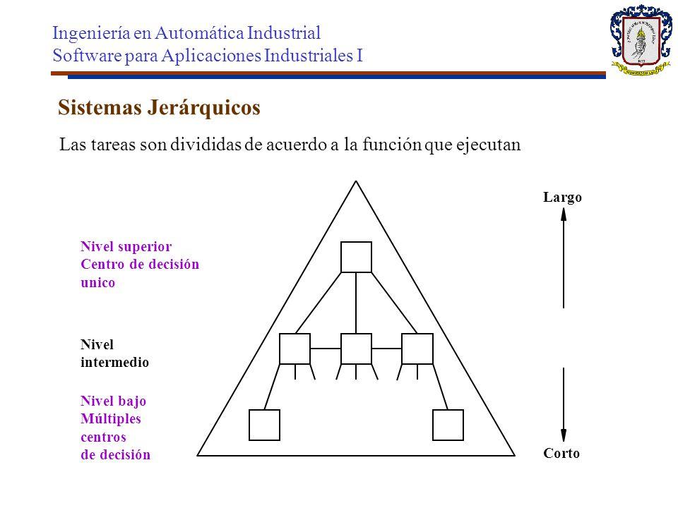 Sistemas Jerárquicos Ingeniería en Automática Industrial