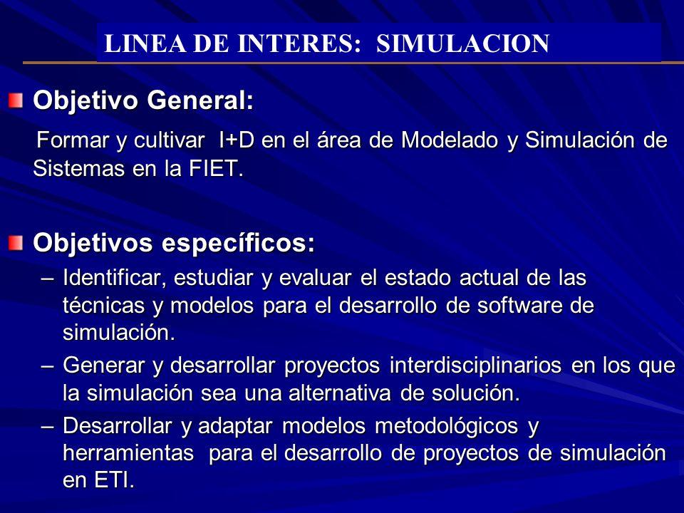 LINEA DE INTERES: SIMULACION