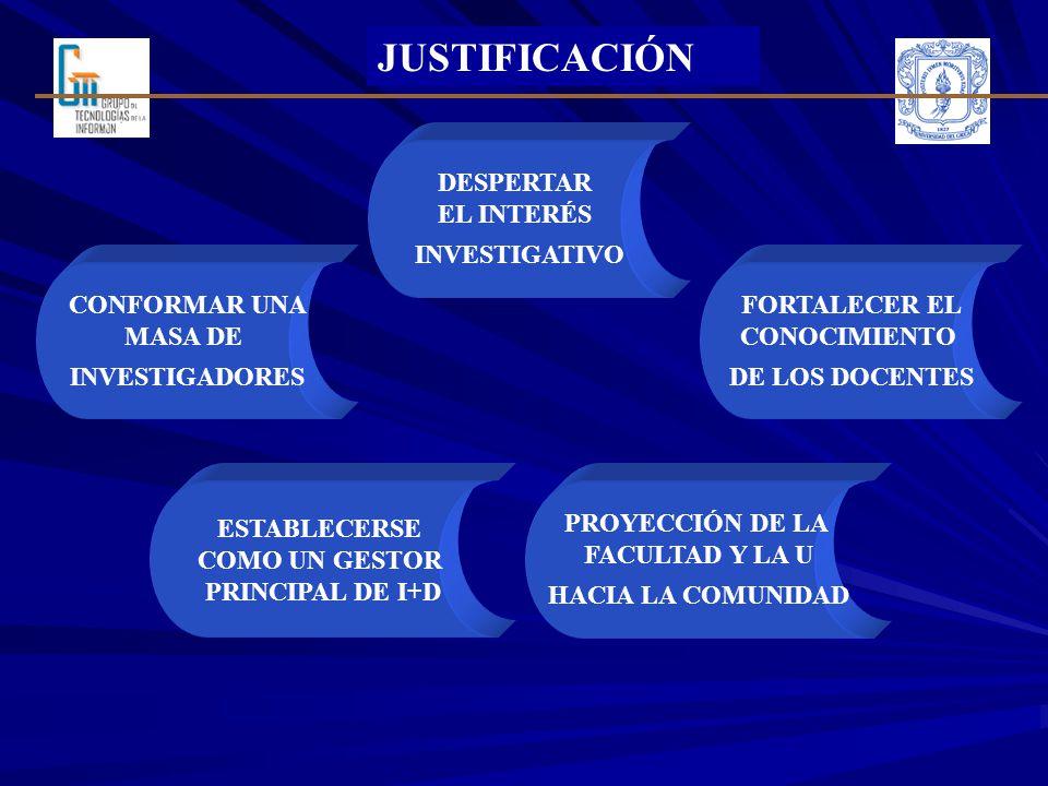 JUSTIFICACIÓN DESPERTAR EL INTERÉS INVESTIGATIVO CONFORMAR UNA MASA DE