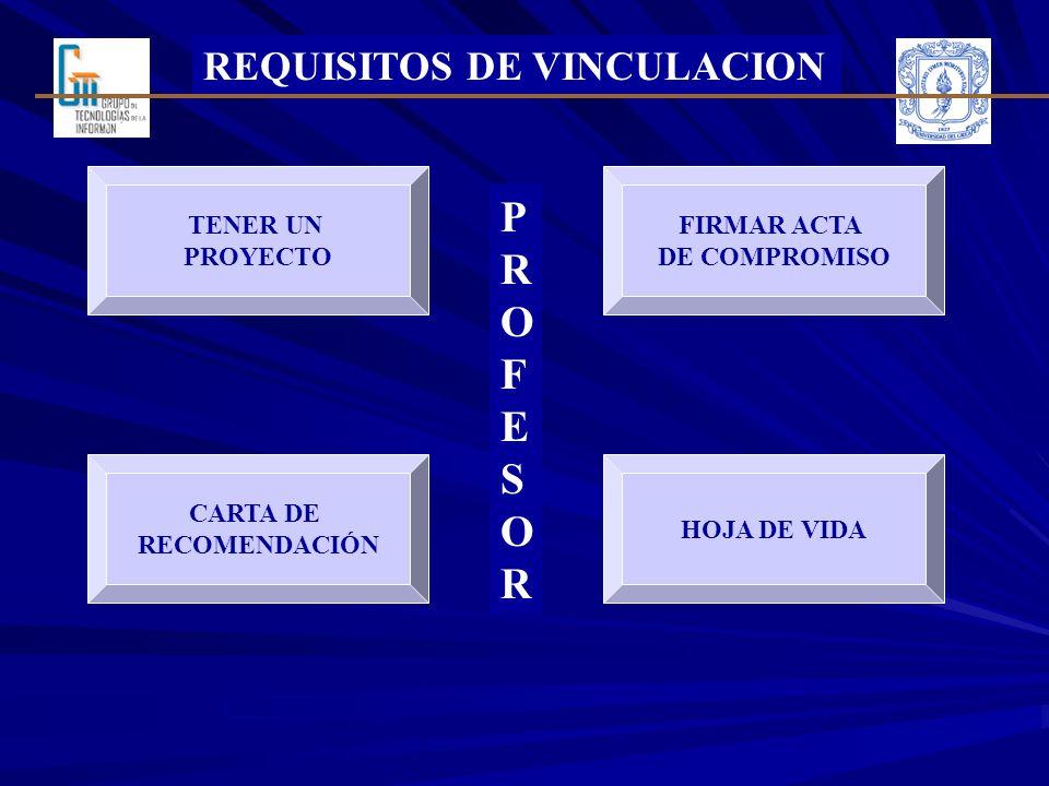 PROFESOR REQUISITOS DE VINCULACION TENER UN PROYECTO FIRMAR ACTA