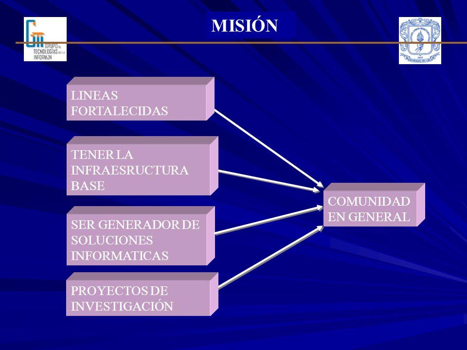 MISIÓN LINEAS FORTALECIDAS TENER LA INFRAESRUCTURA BASE COMUNIDAD