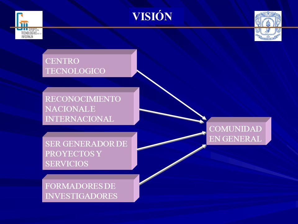 VISIÓN CENTRO TECNOLOGICO RECONOCIMIENTO NACIONAL E INTERNACIONAL