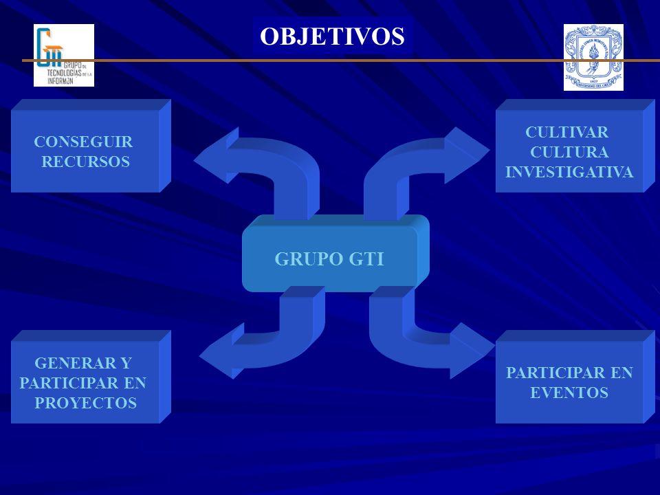 OBJETIVOS GRUPO GTI CULTIVAR CONSEGUIR CULTURA RECURSOS INVESTIGATIVA