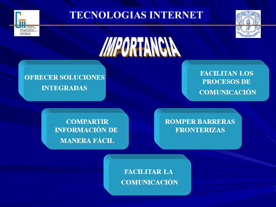 IMPORTANCIA TECNOLOGIAS INTERNET OFRECER SOLUCIONES INTEGRADAS