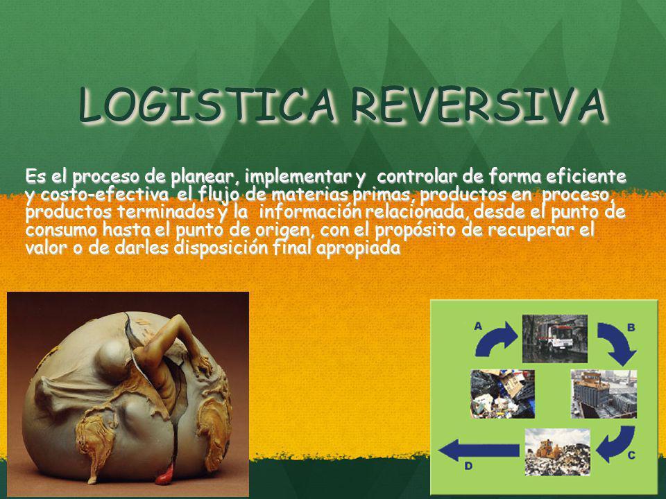 LOGISTICA REVERSIVA