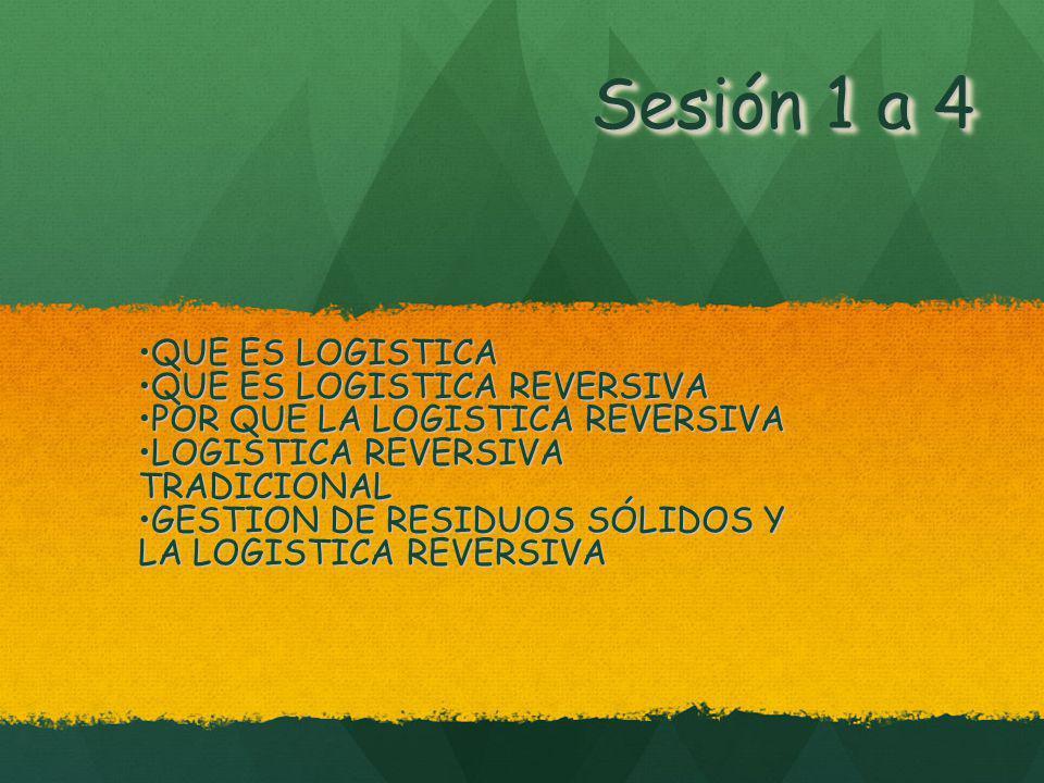 Sesión 1 a 4 QUE ES LOGISTICA QUE ES LOGISTICA REVERSIVA