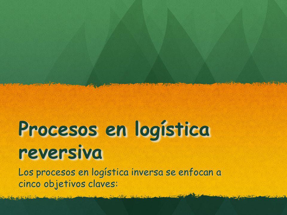 Procesos en logística reversiva