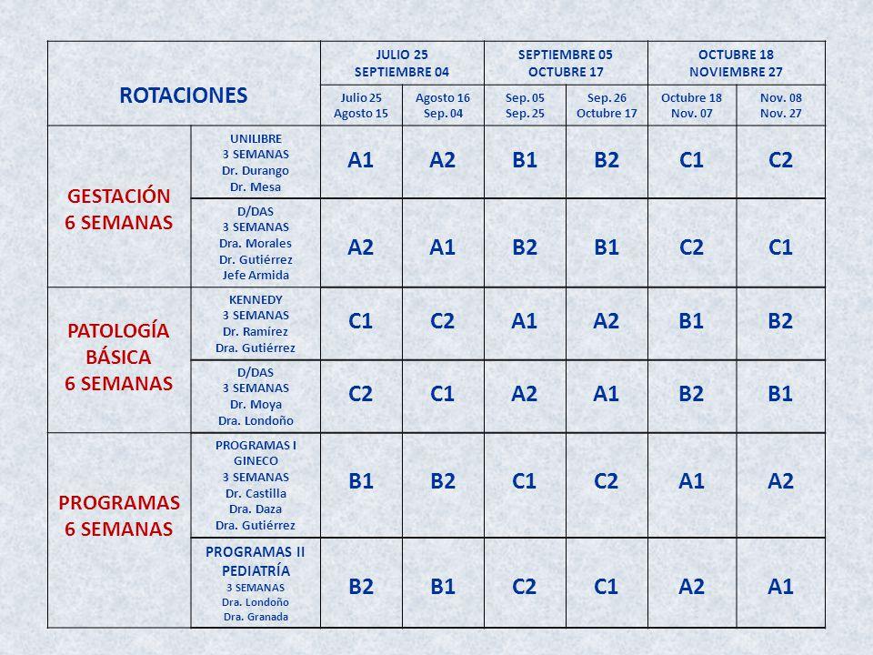 ROTACIONES A1 A2 B1 B2 C1 C2 GESTACIÓN 6 SEMANAS PATOLOGÍA BÁSICA
