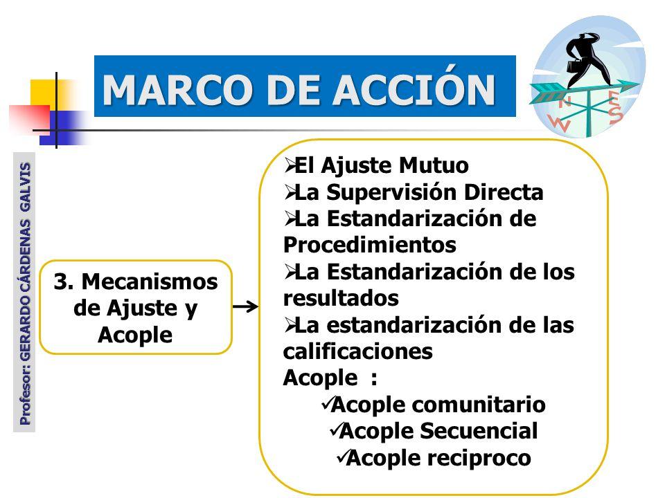 3. Mecanismos de Ajuste y Acople