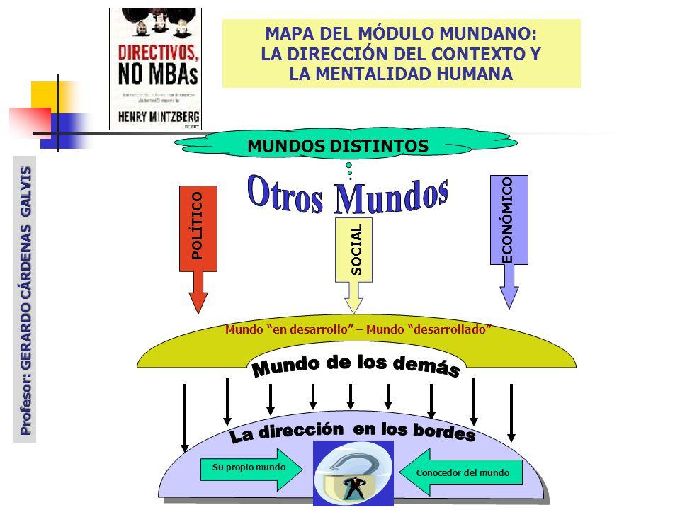 Otros Mundos MAPA DEL MÓDULO MUNDANO: LA DIRECCIÓN DEL CONTEXTO Y