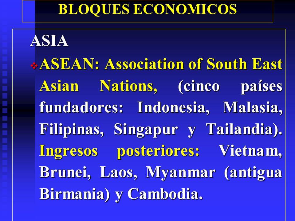 BLOQUES ECONOMICOS ASIA.