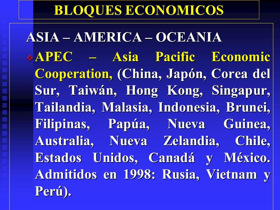 BLOQUES ECONOMICOS ASIA – AMERICA – OCEANIA.