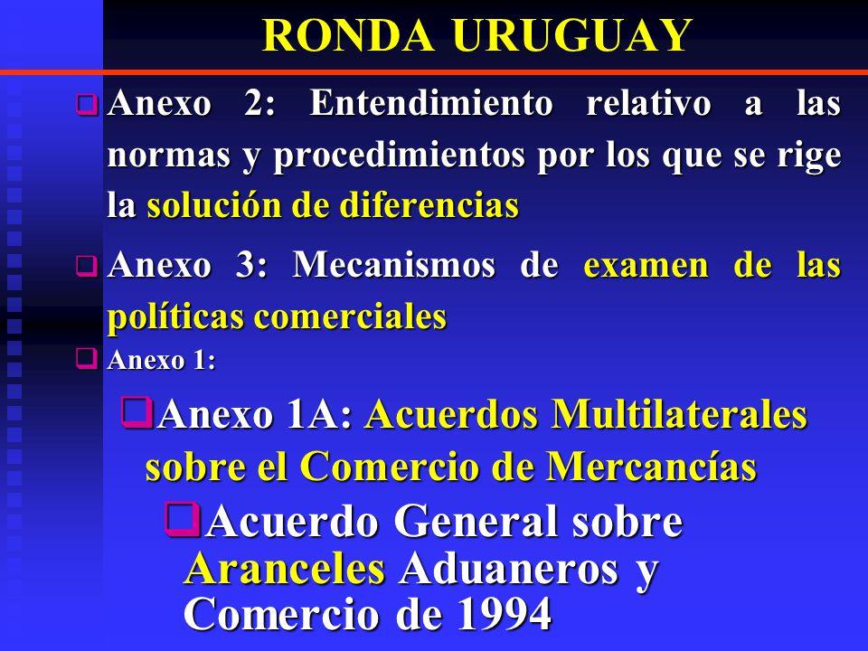 Acuerdo General sobre Aranceles Aduaneros y Comercio de 1994