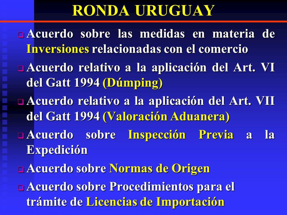 RONDA URUGUAY Acuerdo sobre las medidas en materia de Inversiones relacionadas con el comercio.
