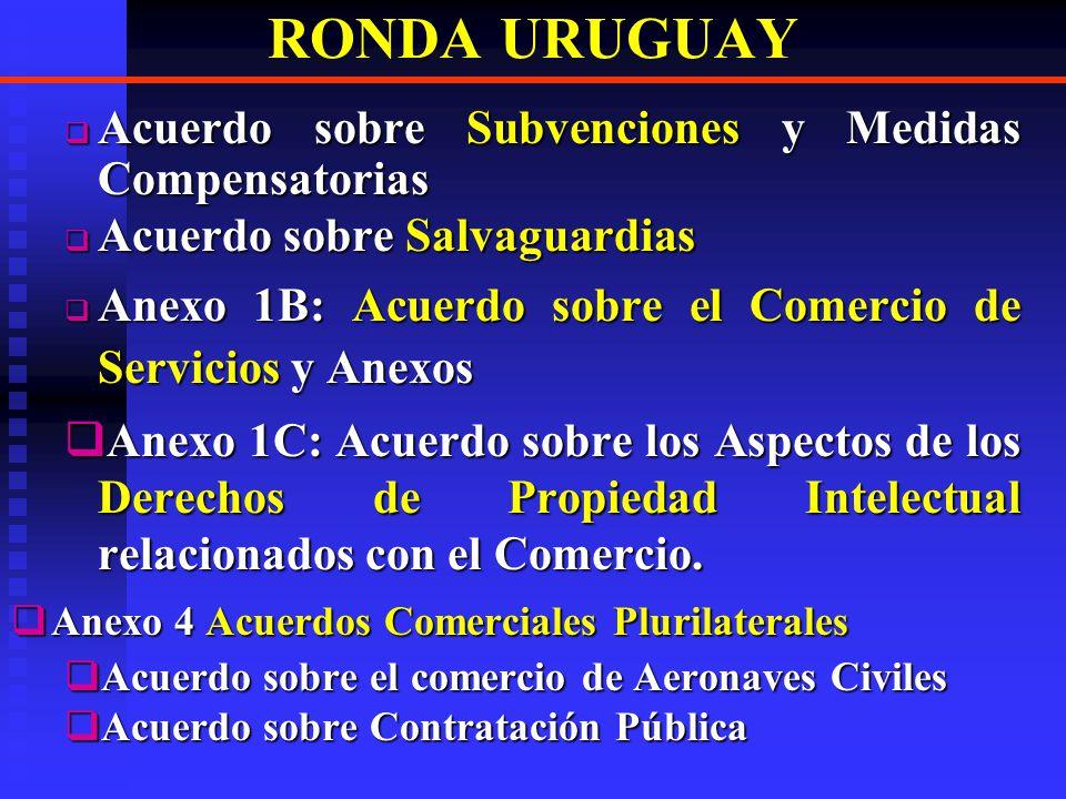 RONDA URUGUAY Acuerdo sobre Subvenciones y Medidas Compensatorias