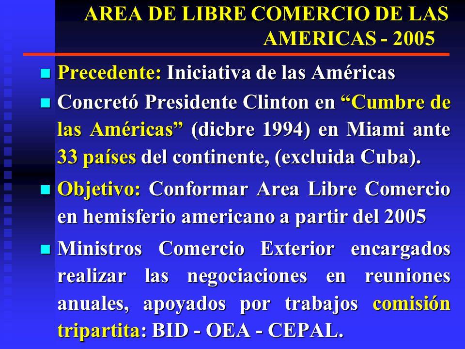 AREA DE LIBRE COMERCIO DE LAS AMERICAS - 2005