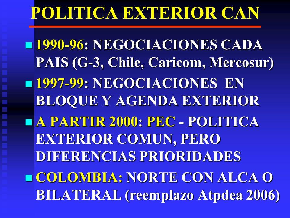 POLITICA EXTERIOR CAN 1990-96: NEGOCIACIONES CADA PAIS (G-3, Chile, Caricom, Mercosur) 1997-99: NEGOCIACIONES EN BLOQUE Y AGENDA EXTERIOR.
