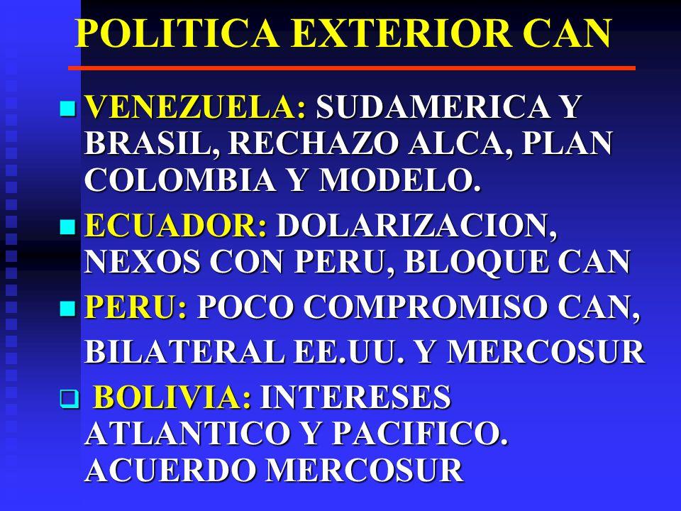 POLITICA EXTERIOR CAN VENEZUELA: SUDAMERICA Y BRASIL, RECHAZO ALCA, PLAN COLOMBIA Y MODELO. ECUADOR: DOLARIZACION, NEXOS CON PERU, BLOQUE CAN.