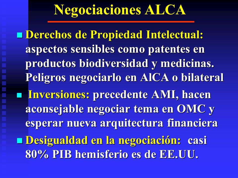 Negociaciones ALCA