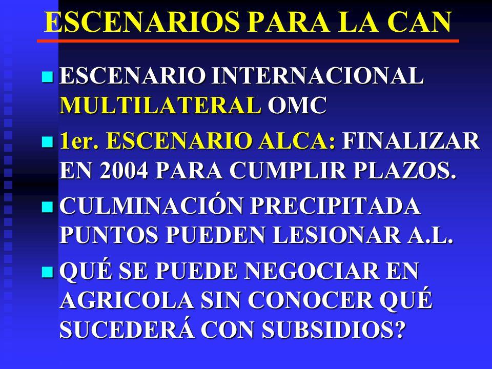 ESCENARIOS PARA LA CAN ESCENARIO INTERNACIONAL MULTILATERAL OMC
