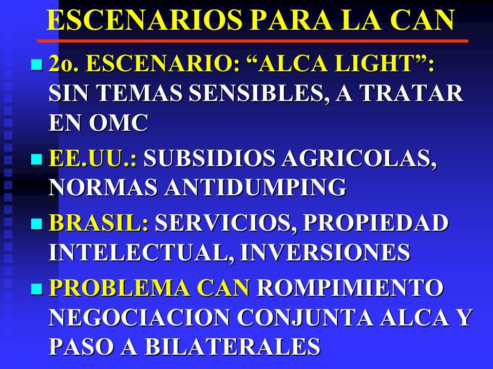 ESCENARIOS PARA LA CAN 2o. ESCENARIO: ALCA LIGHT : SIN TEMAS SENSIBLES, A TRATAR EN OMC. EE.UU.: SUBSIDIOS AGRICOLAS, NORMAS ANTIDUMPING.