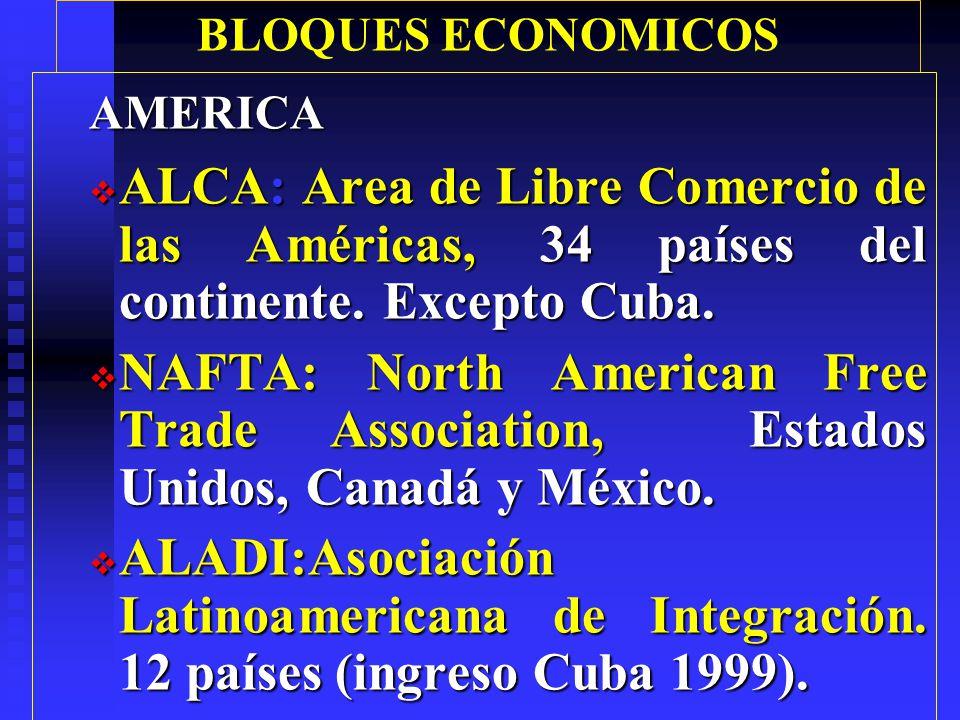 BLOQUES ECONOMICOS AMERICA. ALCA: Area de Libre Comercio de las Américas, 34 países del continente. Excepto Cuba.