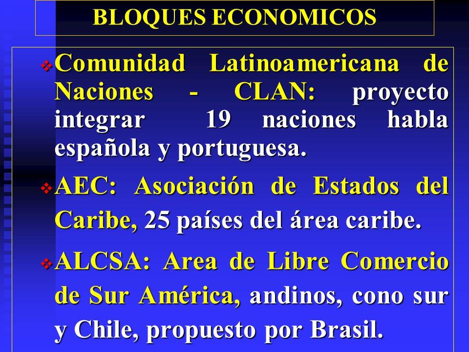 AEC: Asociación de Estados del Caribe, 25 países del área caribe.