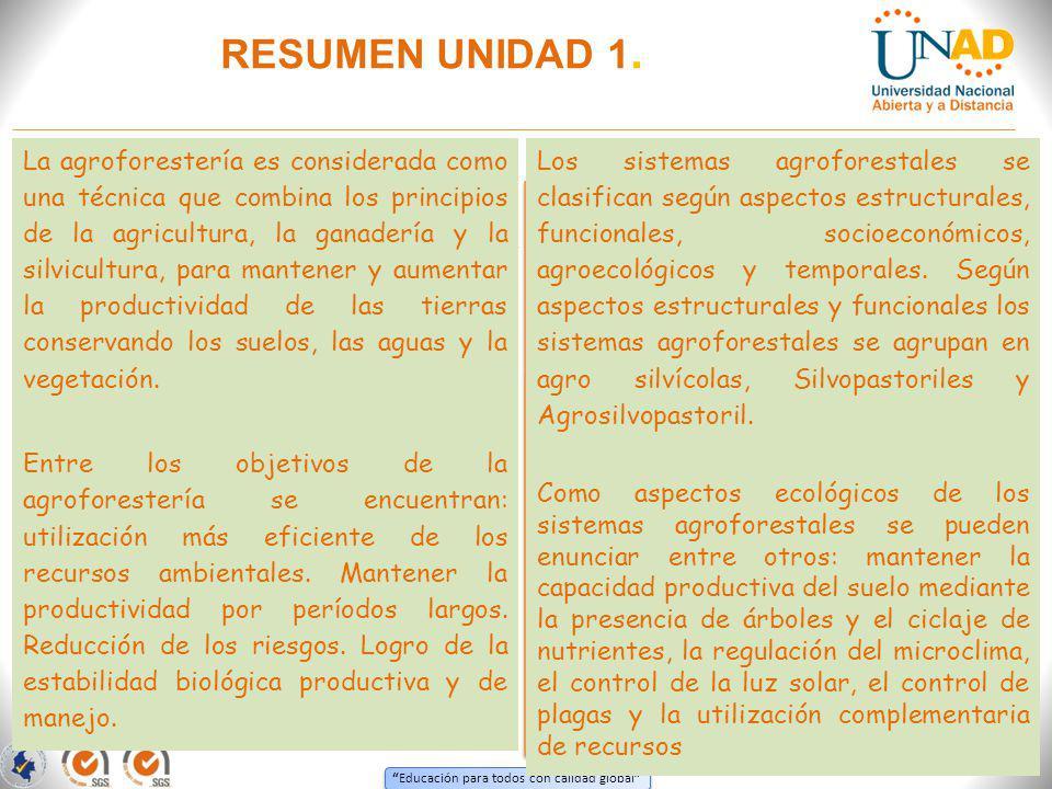RESUMEN UNIDAD 1.