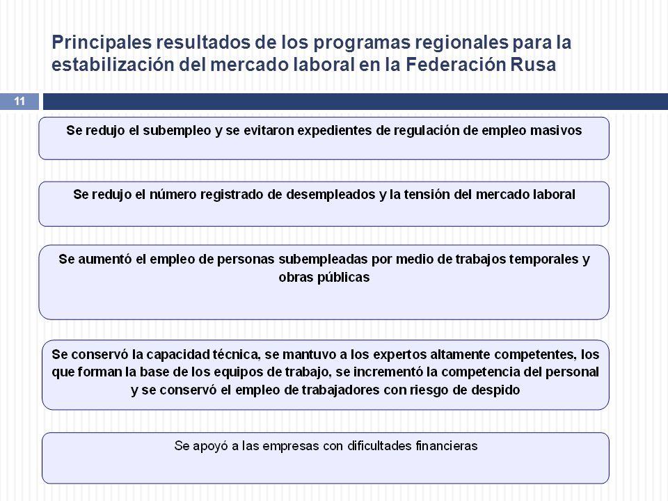 Principales resultados de los programas regionales para la estabilización del mercado laboral en la Federación Rusa