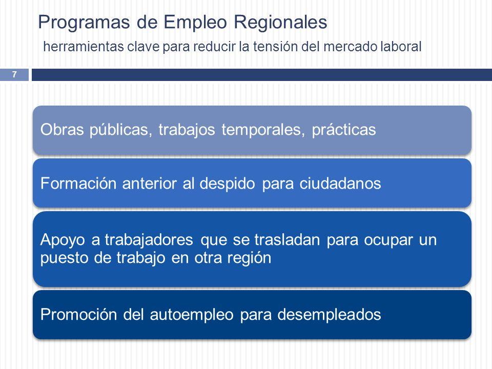 Programas de Empleo Regionales herramientas clave para reducir la tensión del mercado laboral