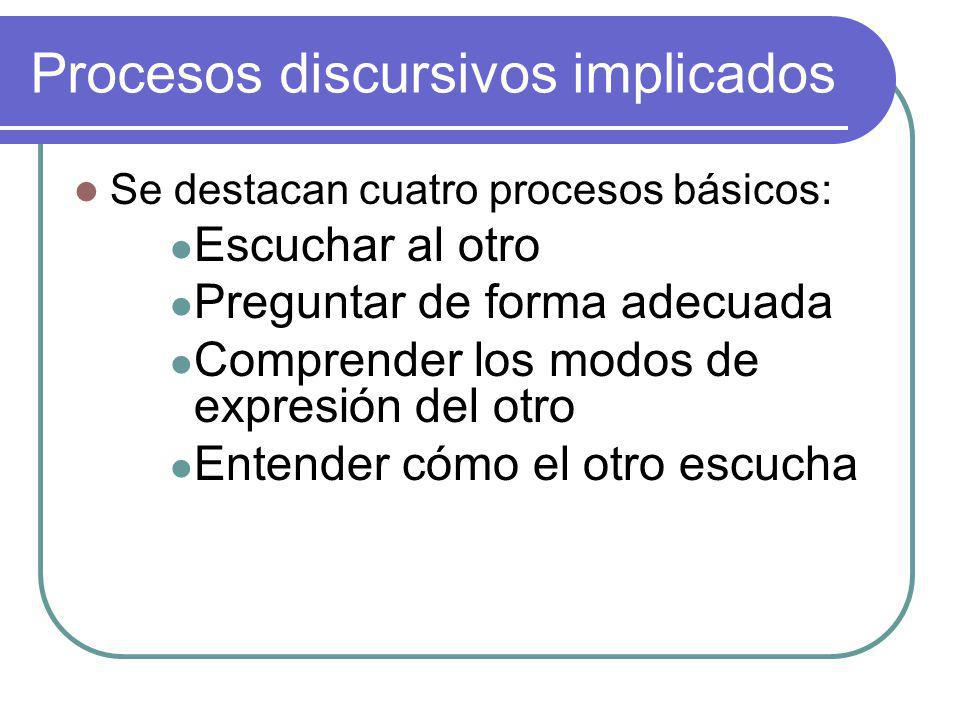 Procesos discursivos implicados