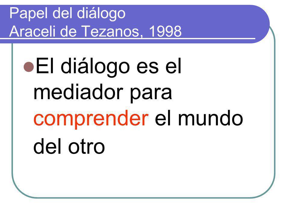 Papel del diálogo Araceli de Tezanos, 1998