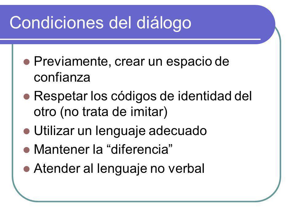Condiciones del diálogo