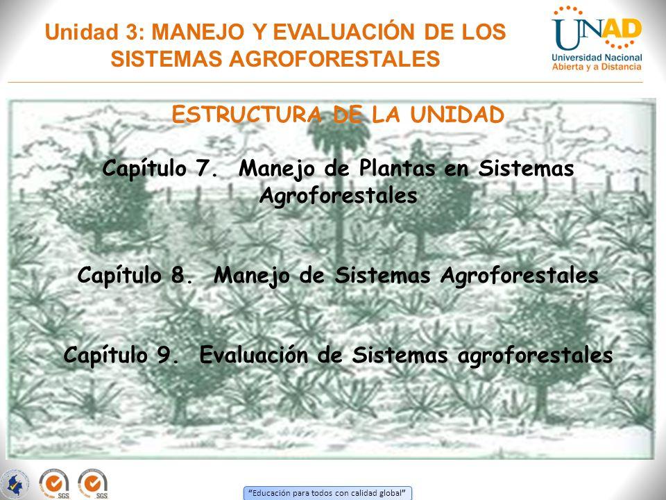 Unidad 3: MANEJO Y EVALUACIÓN DE LOS SISTEMAS AGROFORESTALES