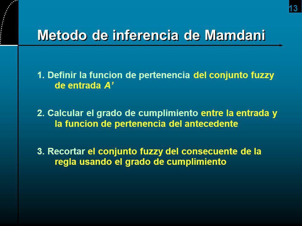 Metodo de inferencia de Mamdani