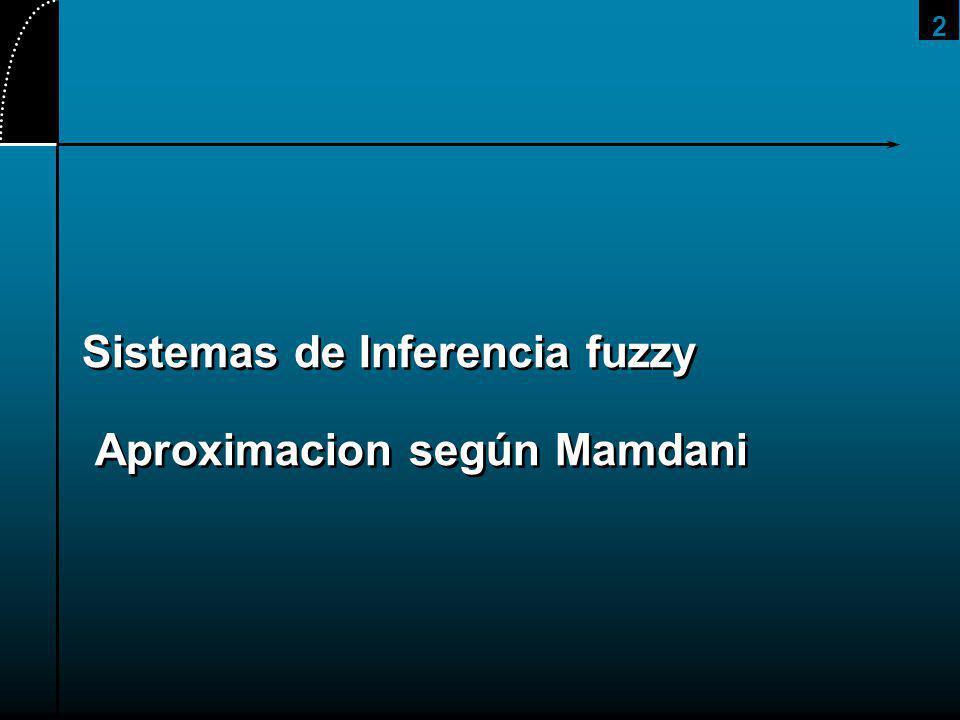 Sistemas de Inferencia fuzzy Aproximacion según Mamdani