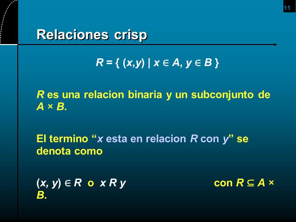 Relaciones crisp R = { (x,y) | x ∈ A, y ∈ B }