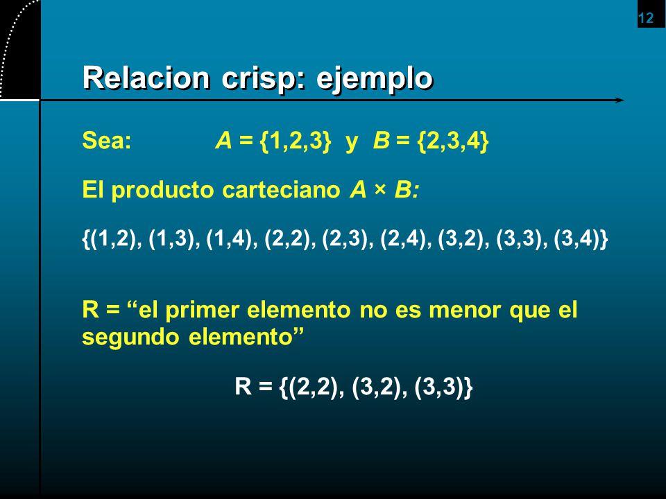 Relacion crisp: ejemplo