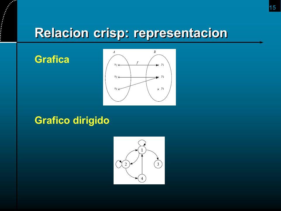 Relacion crisp: representacion