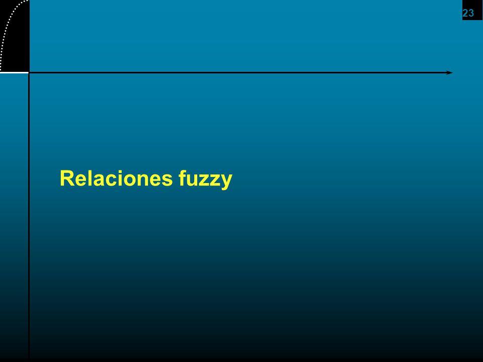 2017/4/1 Relaciones fuzzy
