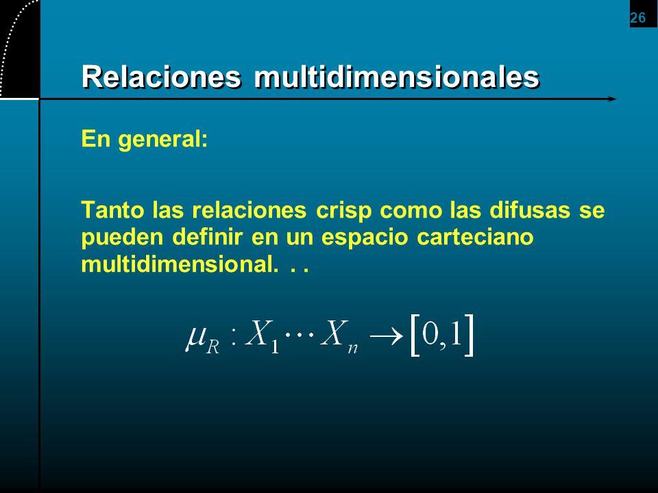 Relaciones multidimensionales